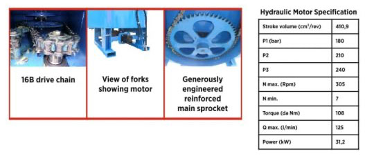 Agritrend hydraulic drive pan mixer with heavily engineered 1 inch (16B) chain and 34 kg main sprocket.